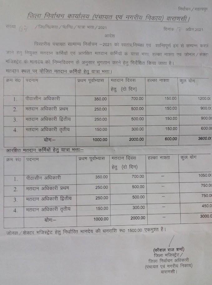 मतदान कार्मिक को मिलने वाले मानदेय का विवरण: वाराणसी