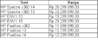 harga HP Spectre x360 14 terbaru