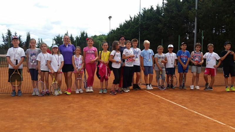 Učesnici