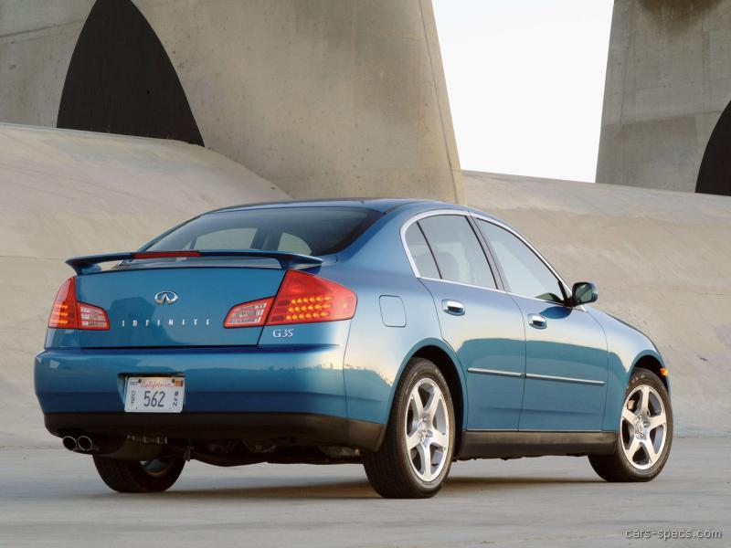 2006 Infiniti G35 Sedan Specifications, Pictures, Prices