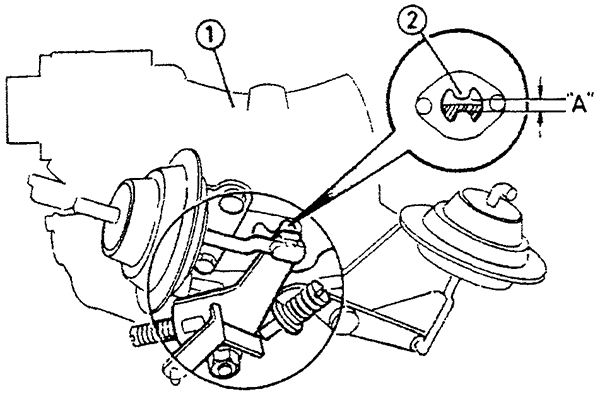Проверьте уровень топлива в поплавковой камере (Suzuki SF413) после небольшой работы двигателя