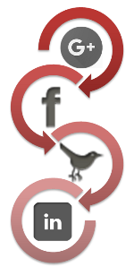 Major Social Networks of MalaysiaTraning.net
