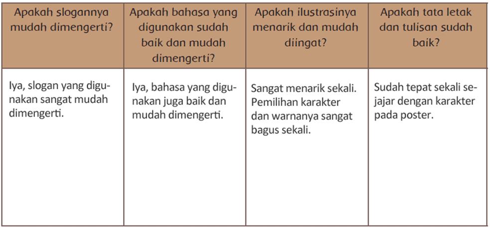 Kunci Jawaban Halaman 38, 39, 40, 41, 42 Tema 4 Kelas 6