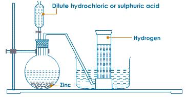 hydorgen - Hidrógeno Definición y Características