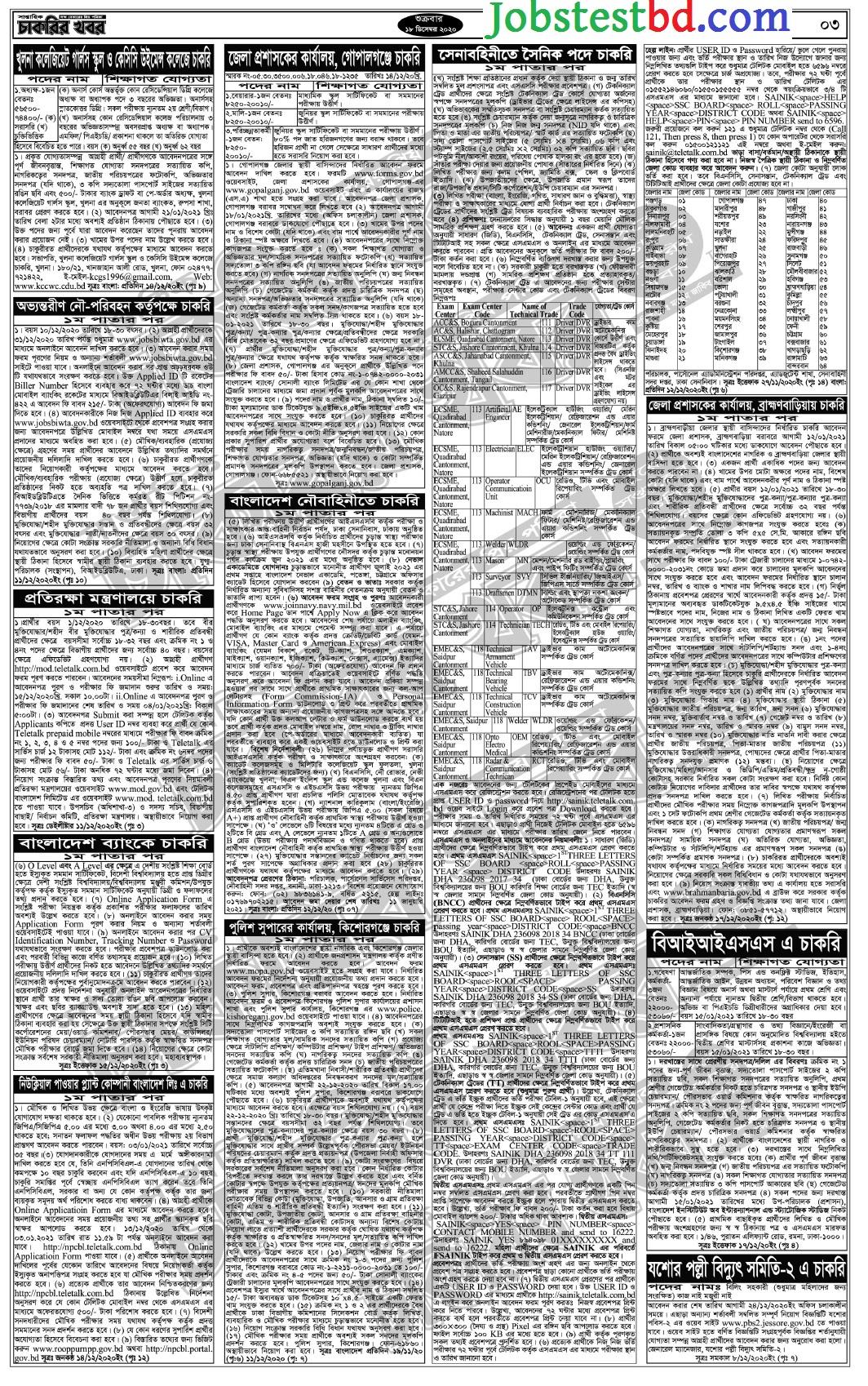 সাপ্তাহিক চাকরির খবর পত্রিকা ২৯ জানুয়ারি ২০২১ - weekly chakrir khobor newspaper 29 january 2021