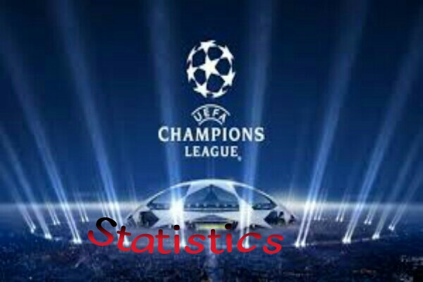 Champions league Statistics (Table and Top scorers) after match day 5