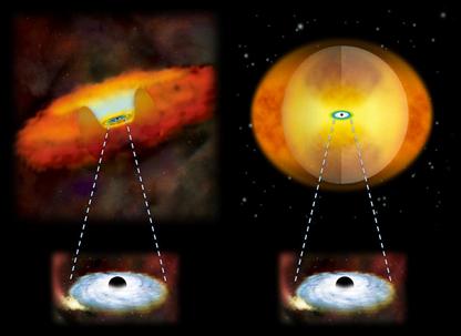 ilustração comparando o crescimento de buracos negros supermassivos
