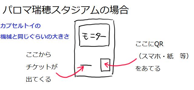 Jリーグサッカーチケット会場QR発券機械