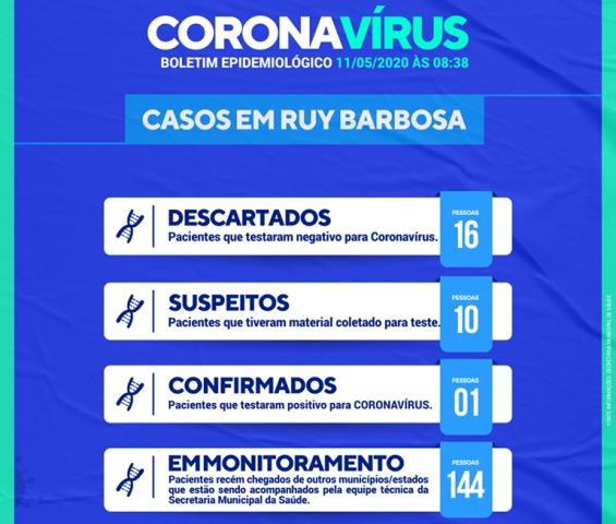Caso positivo de Coronavírus