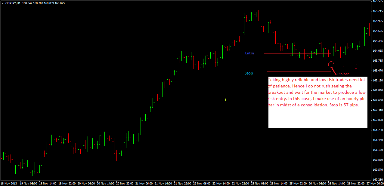 How do I Catch Big Trends? My Method of Objective Trading
