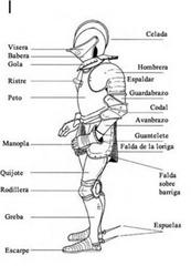 armadura completa armadura blanca armadura de placas como escribir una novela fantastica