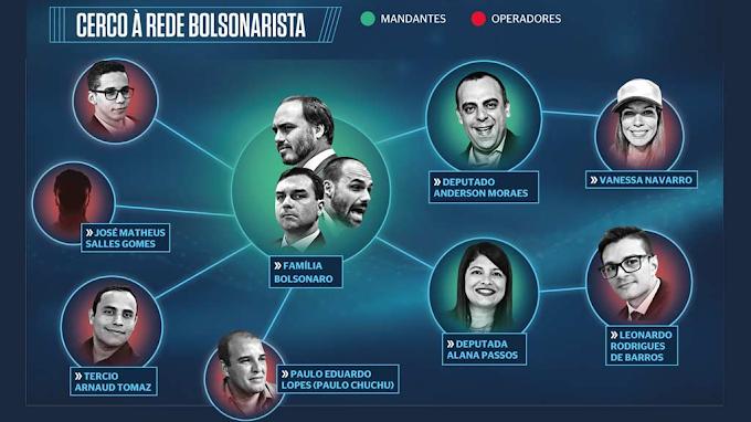 Gabinete do ódio aumentou acessos a site investigado durante atos antidemocráticos