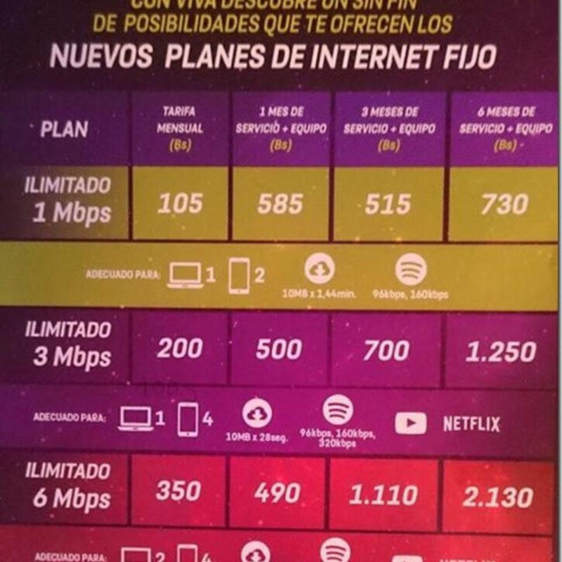 """El servicio """"internet ilimitado"""" de Viva ya llegó y…"""