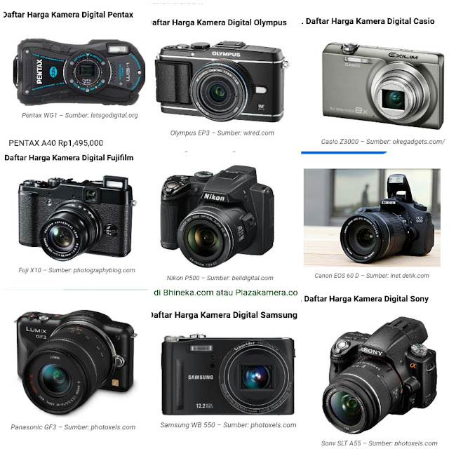 Daftar Harga Kamera Terbaru