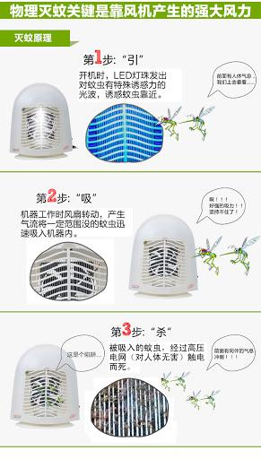 LED Lamp Mosquito Killer Lamp Pest R End 9 18 2018 115 AM