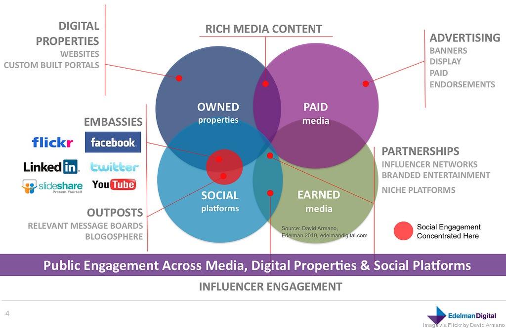 [converged-media-marketing%5B8%5D]