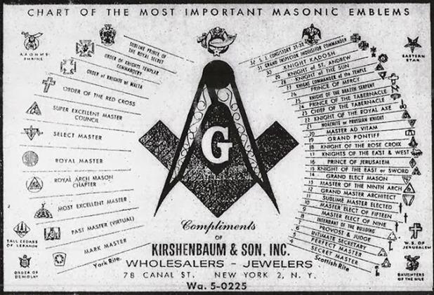 A história completa da maçonaria ea criação da nova ordem mundial
