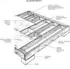 The Image Above Only As An Example Of Same Material Pallet Shed Plans Dormer Free Really Need More Space