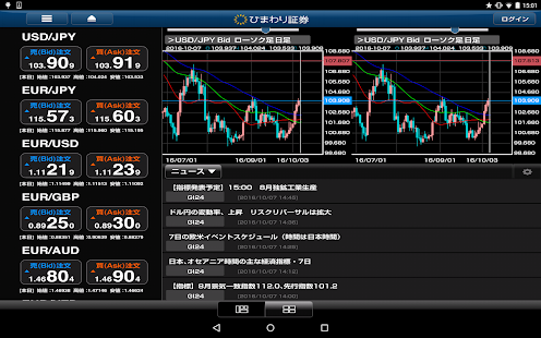 ひまわりFX for Androidタブレット- screenshot thumbnail