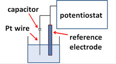 Diagram for impedance of the reference electrode