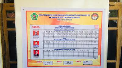 SUBHAN Kembali Pimpin Gampong Mee Tanjong Usi