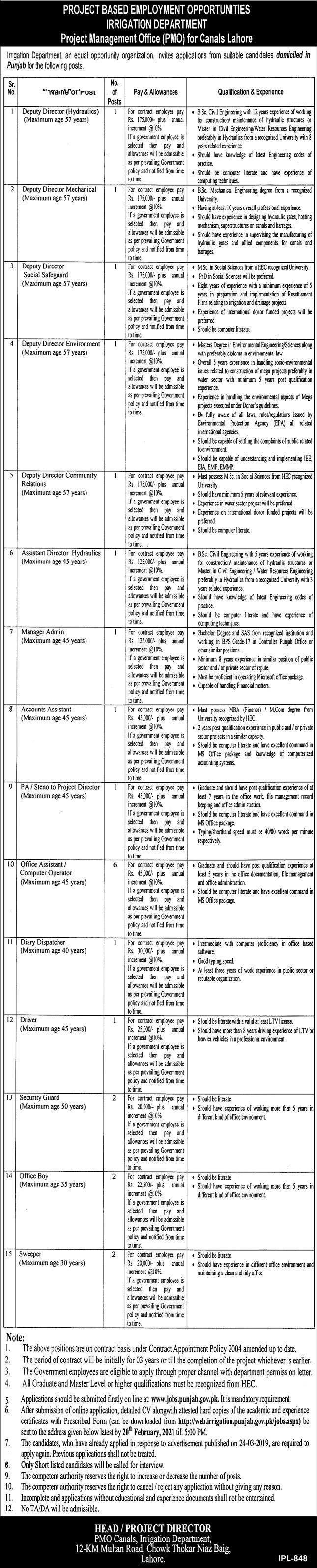Irrigation Department Jobs 2021 Latest