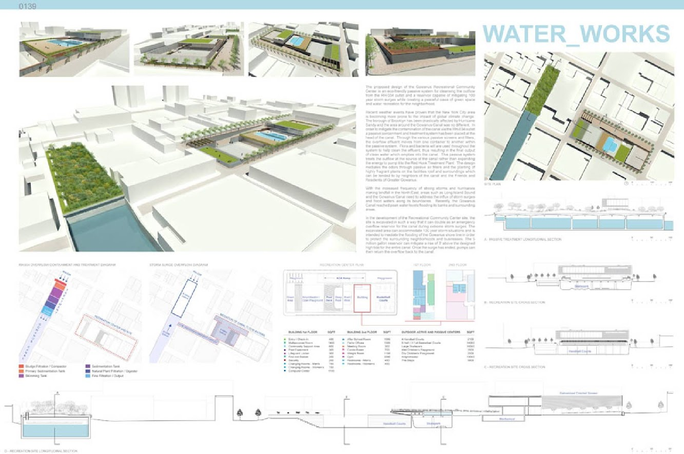 Shoham, Israele: Gowanus by Design Competition the Winners