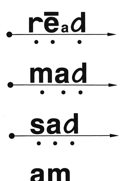 Play 'n' Learn: Phonological Awareness- segmenting and