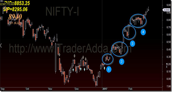 Nifty_Correction_Technical_Analysis