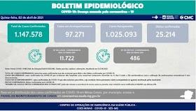 Informe Epidemiológico Coronavírus 2/4/2021