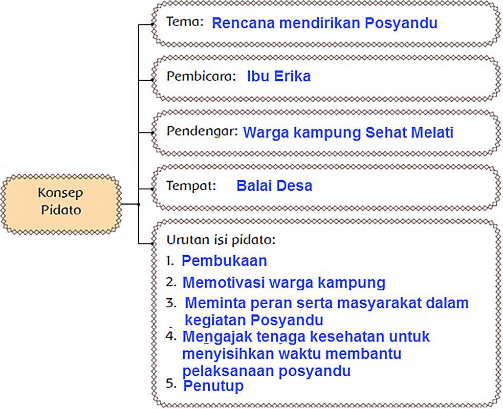 Kunci Jawaban Halaman 1, 2, 5, 6, 7, 8, 9, 11, 12 Tema 7 Kelas 6