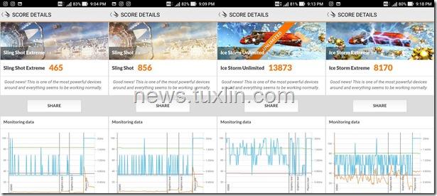 Benchmark Asus Zenfone Zoom S ZE553KL 3DMark