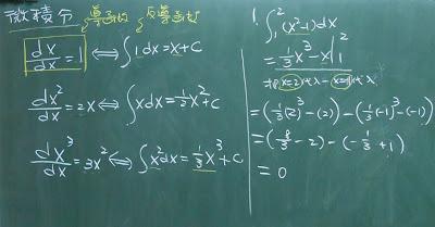 微積分小考3解答