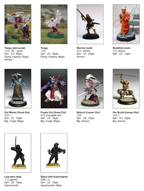 [FANTASY NIPPON] Songs of Blades and Heroes ... Characters_upload