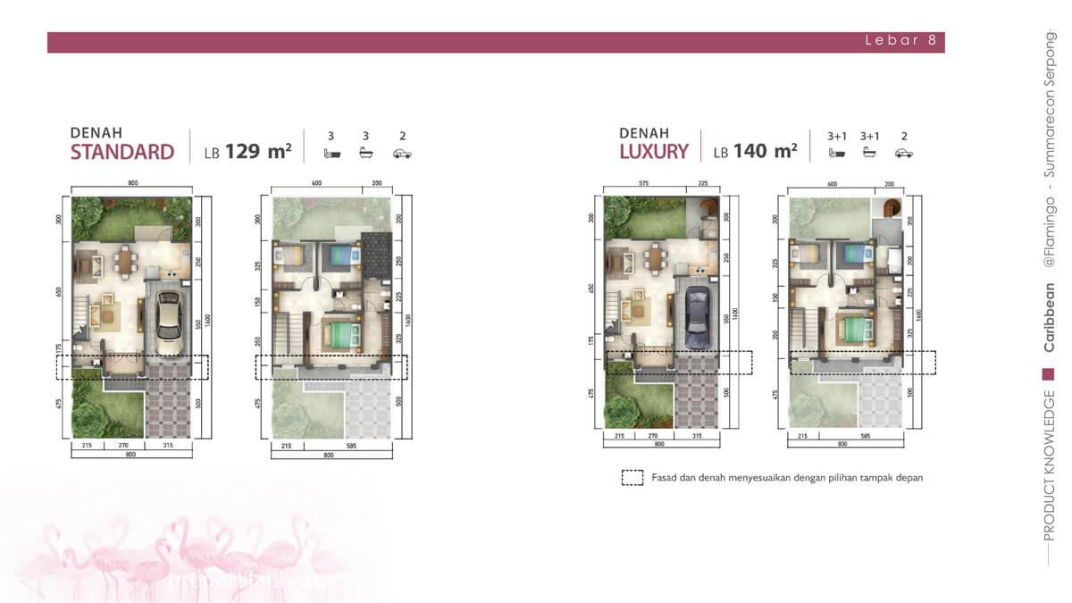 Rumah Caribbean Tipe 8x16 Denah Standard