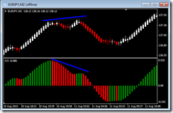 Forex trading minimum
