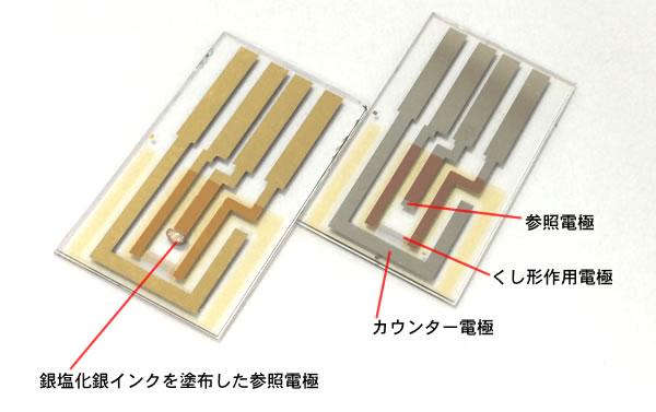 くし形電極