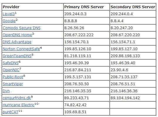 Windows DNS Değiştirme Videolu Anlatım