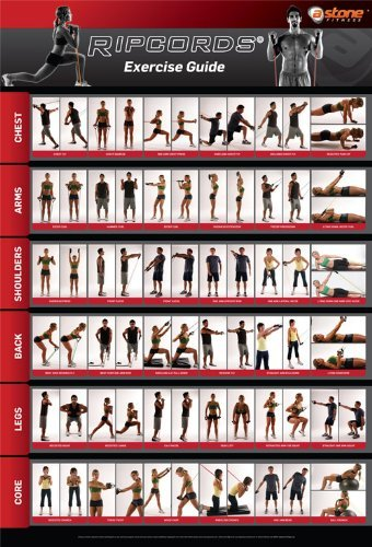 Low Price Ripcords Exercise Guide Poster Resistance Band