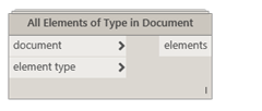 All Elements of Type in Document
