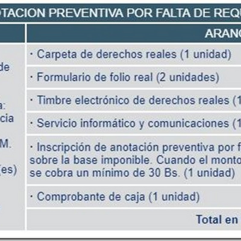 "Bolivia: Requisitos y costos para realizar ""Inscripción de Anotación Preventiva por Falta de Requisito Subsanable"" en Derechos Reales"