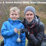 Ilkley Moor Results