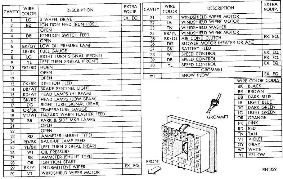 42226824 1983 dodge d150 fuse box diagram dodge d150 hood \u2022 wiring diagrams 1987 dodge d150 wiring diagram at bayanpartner.co