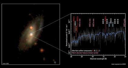 o vento peculiar de uma galáxia espiral