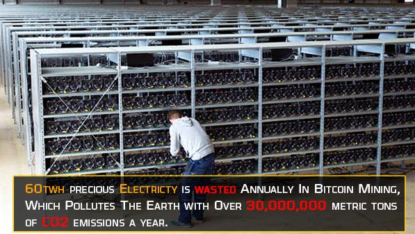 ASIC Mining rig bitcoin mining
