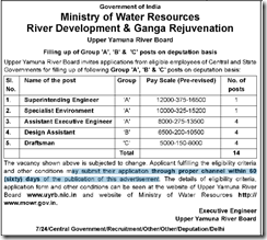 Ministry of Water Resources Notification 2017 www.indgovtjobs.in