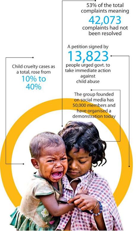 This Children's Day, we demand action, not celebration | SRI LANKA