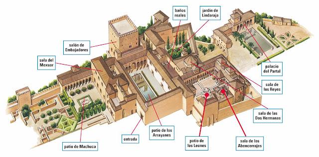 Resultado de imagen de horario alhambra