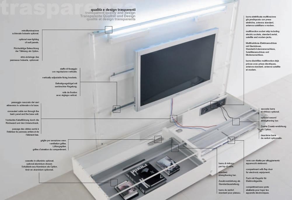 soluzioni-apparecchi-tecnologici.jpg