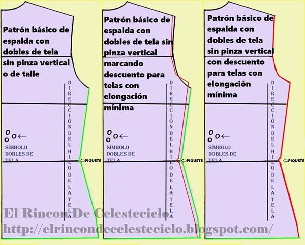 Transformación de patrón espalda con dobles de tela a patrón con elongación mínima